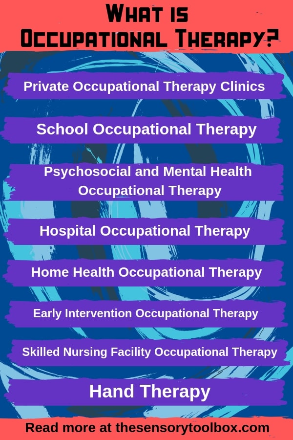 occupational therapy what is it